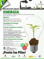 Metabolismo urbano: energía