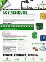 Metabolismo urbano: los resíduos